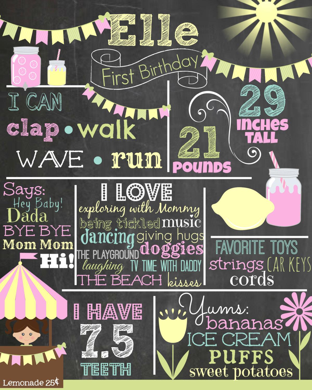 Custom First Birthday Chalkboard Poster/ Invitation - Pink, Green ...