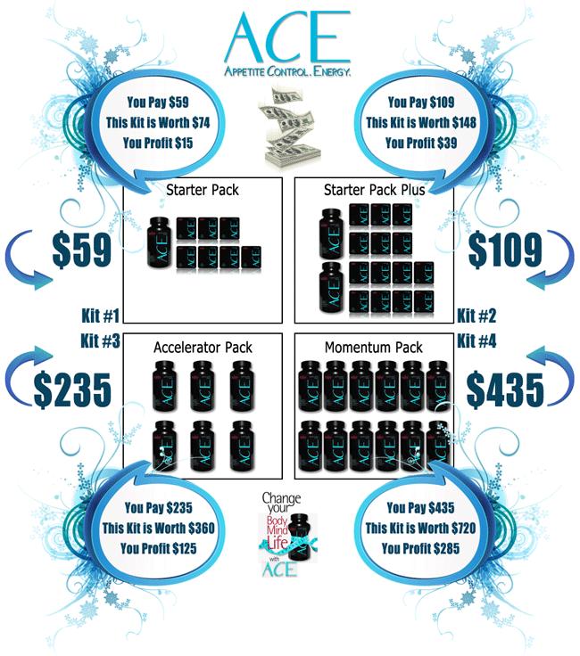 """ACE Appetite Control & Energy (""""ACE Diet Pills"""") Blog"""